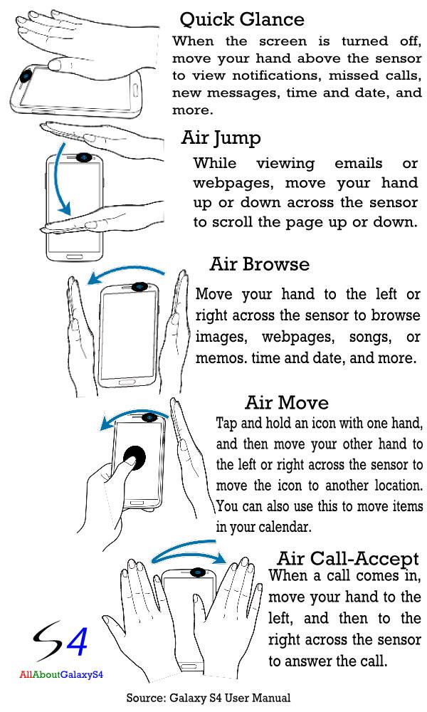 Samsung Galaxy S4 Air Gesture cheat sheet